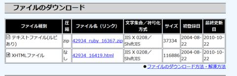 青空文庫のZIPファイルのリンク